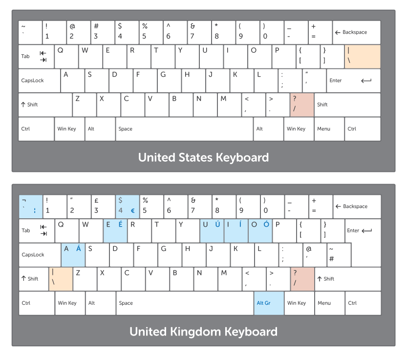 us-uk-keyboard