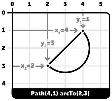 semi-circle- visual instructions