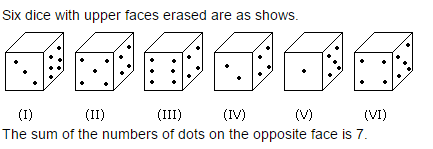 Pg26 Logical Reasoning Questions on Dice , Cube & Cuboid