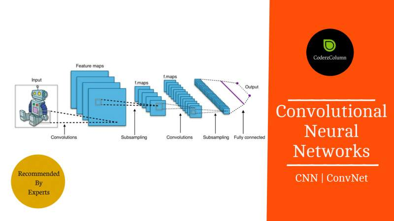Convolutional Neural Networks (CNN or ConvNet)
