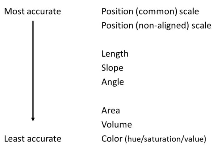 relative-magnitude-estimation