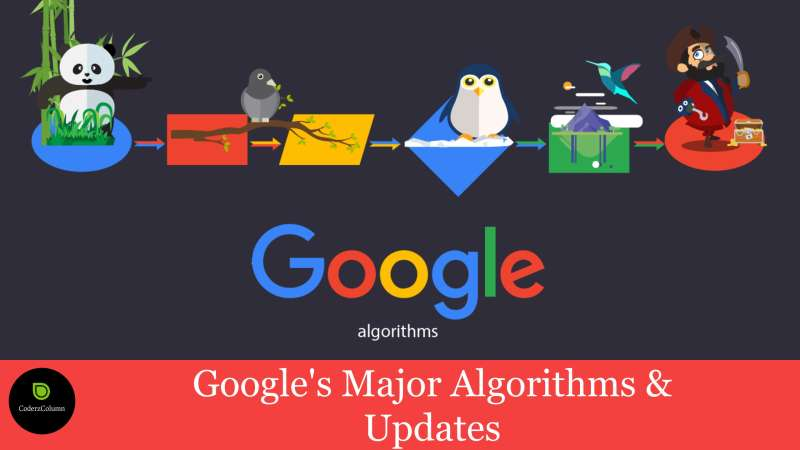 Google's Major Algorithms & Updates