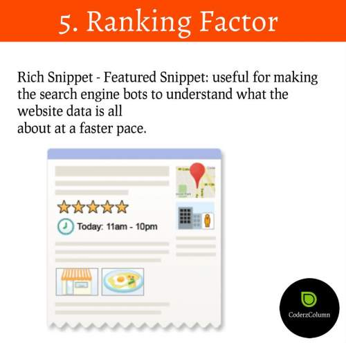 Rich Snippet - Featured Snippet