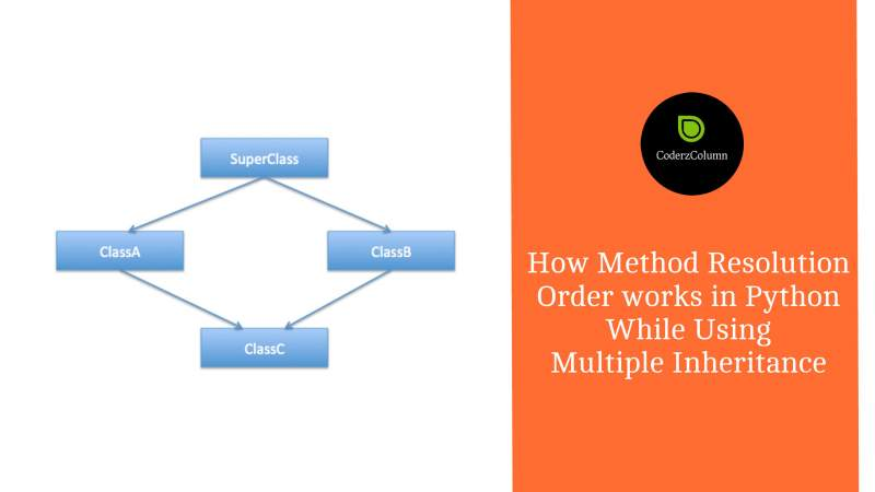How Method Resolution Order works in Python while using Multiple Inheritance
