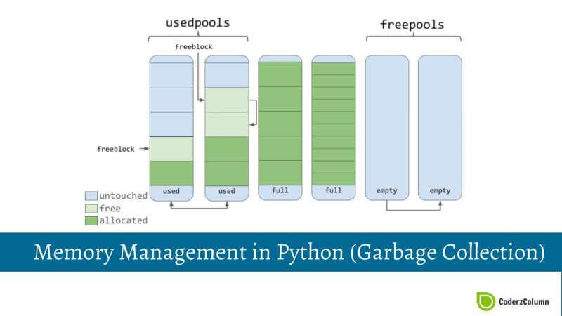 Memory Management in Python (Garbage Collection)