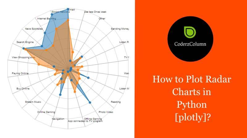 How to Plot Radar Charts in Python [plotly]?