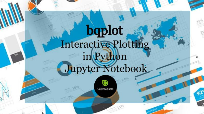 bqplot - Interactive Plotting in Python Jupyter Notebook