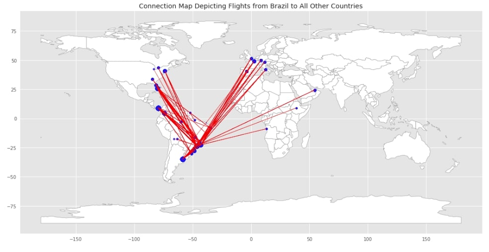 Connection Map Depicting Flights from Brazil to All Other Countries.