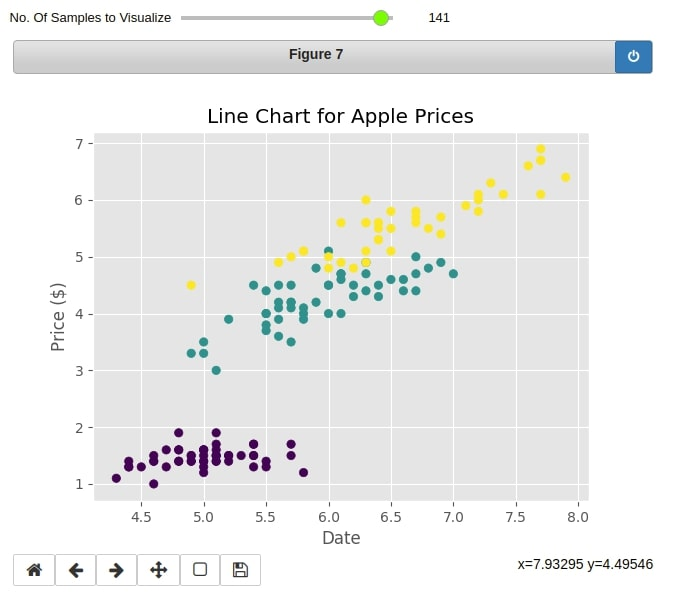 How to link ipywidgets widget with matplotlib chart to dynamically update charts?