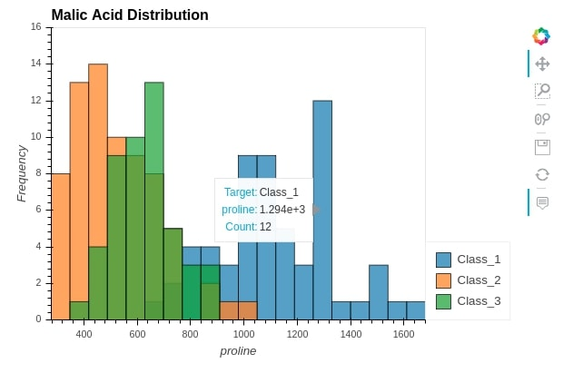 Convert Static Pandas Plot (Matplotlib) to Interactive