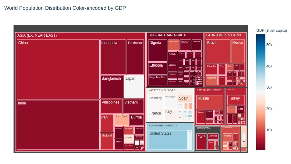 World Population Distribution Color-encoded by GDP Treemap Plotly