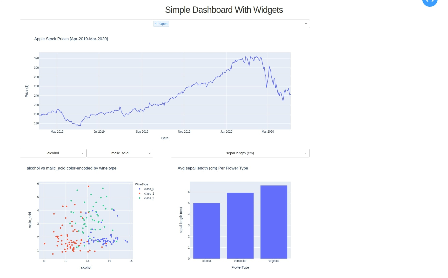 How to Create Basic Dashboard in Python with Widgets [plotly & Dash]?