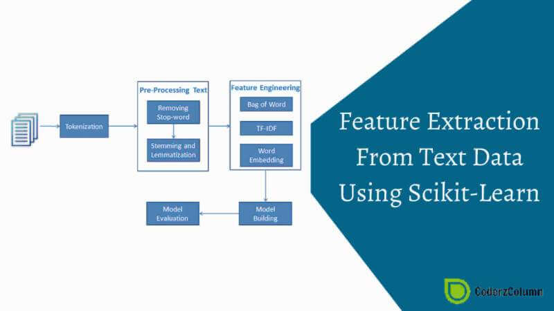Feature Extraction from Text Data using Scikit-Learn