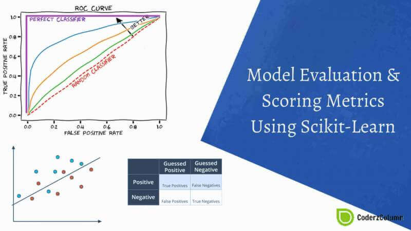 Model Evaluation & Scoring Metrics using Scikit-Learn