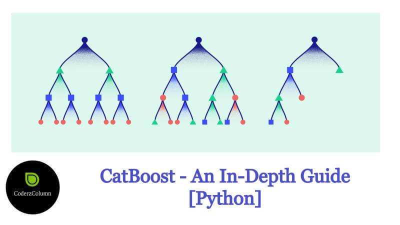 CatBoost - An In-Depth Guide [Python]