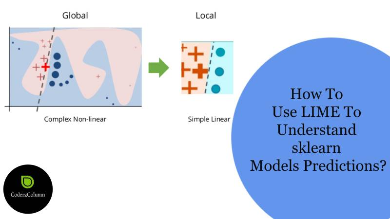 How to Use LIME to Understand sklearn Models Predictions [Python]?