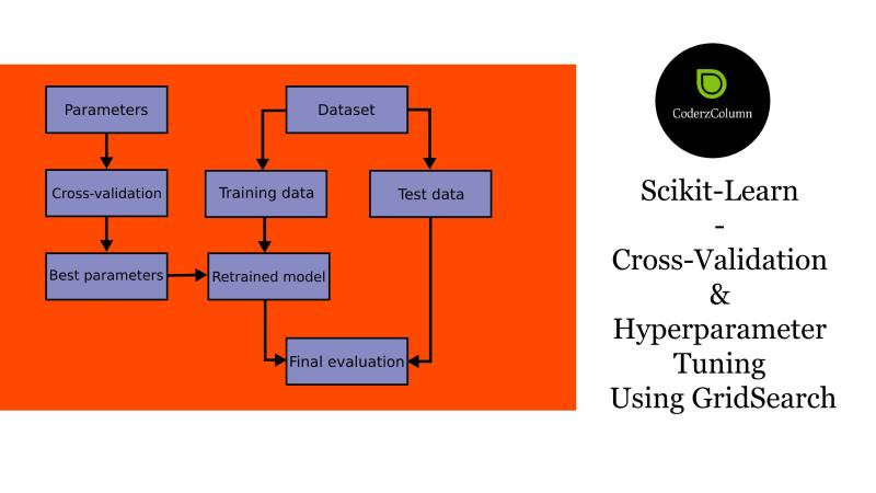 Scikit-Learn - Cross-Validation & Hyperparameter Tuning Using GridSearch