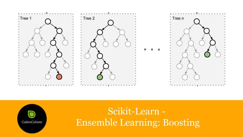 Scikit-Learn - Ensemble Learning : Boosting