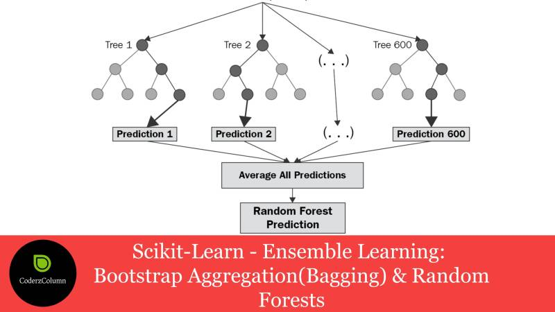 Scikit-Learn - Ensemble Learning : Bootstrap Aggregation(Bagging) & Random Forests
