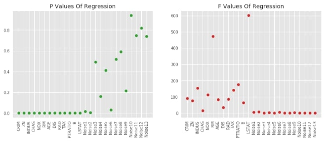 Scikit-Learn - Feature Selection