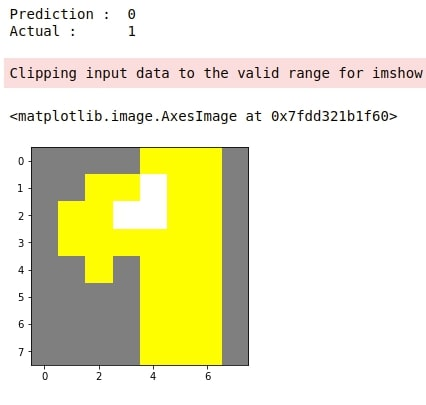 How to Use LIME to Understand sklearn Models Predictions?