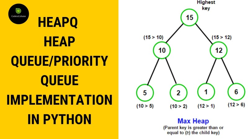 heapq - Heap Queue/Priority Queue Implementation in Python