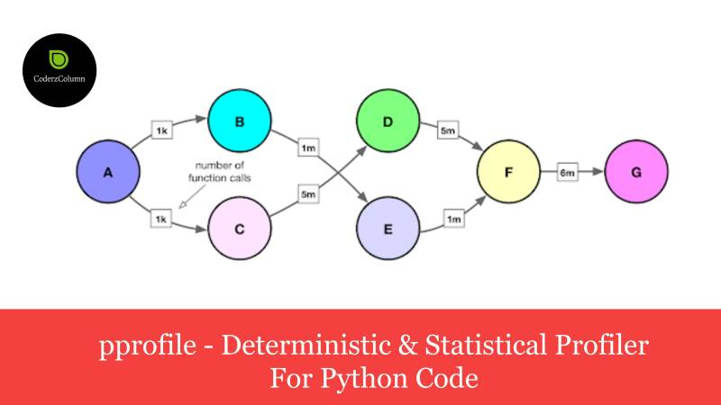 pprofile - Deterministic & Statistical Profiler For Python Code