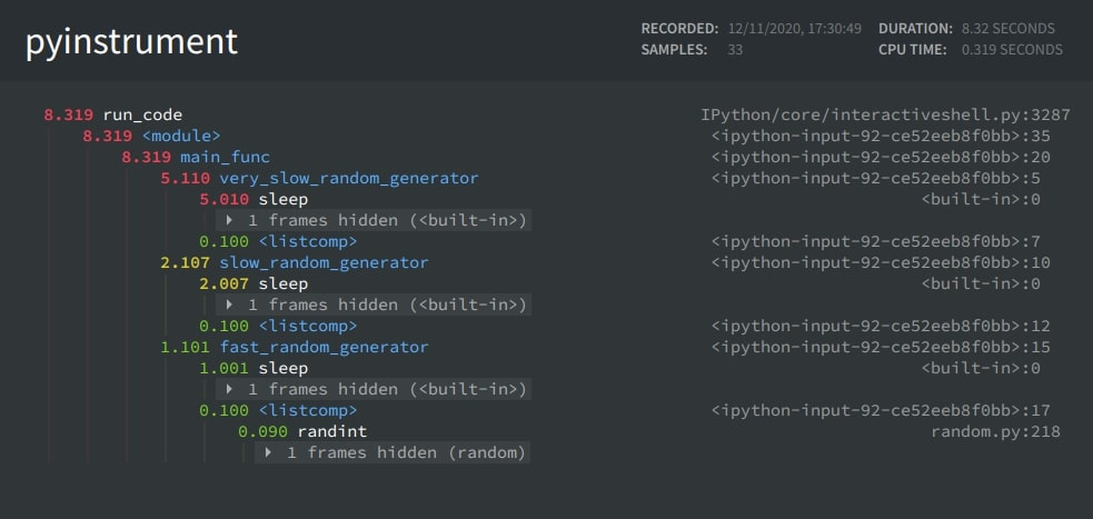 Pyinstrument - Statistical Profiler for Python Code