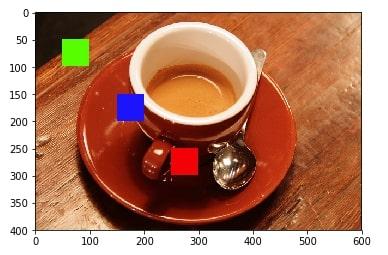 Scikit-Image - Basic Image Processing Operations