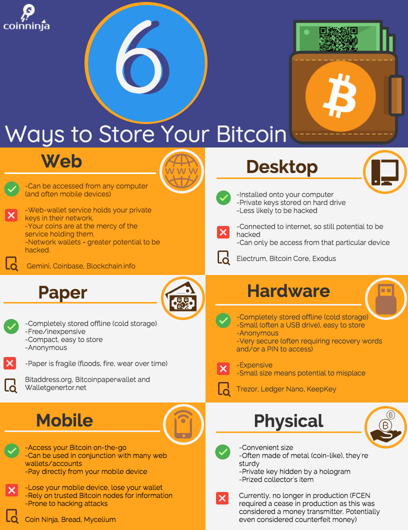 6 Ways to Store Your Bitcoin