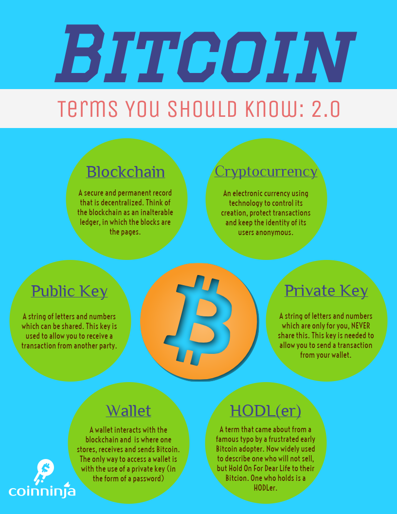 Bitcoin: Terms You Should Know 2.0