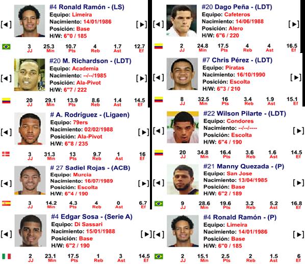 Ligas Deportivas Mundiales - 2