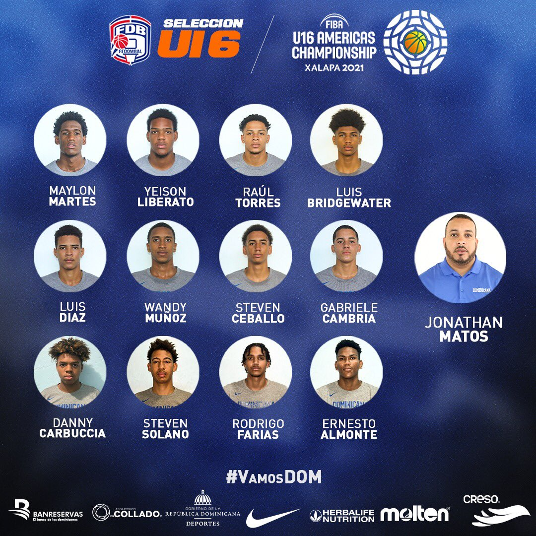Selección Sub-16 masculino RD abre campeonato frente a Chile