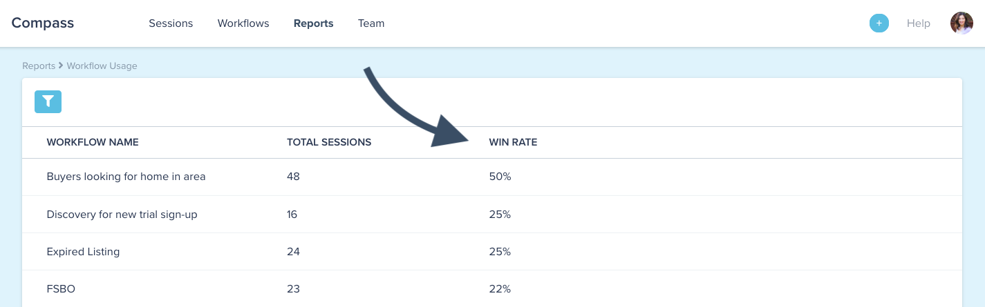 Compass software example of win rate in the reports