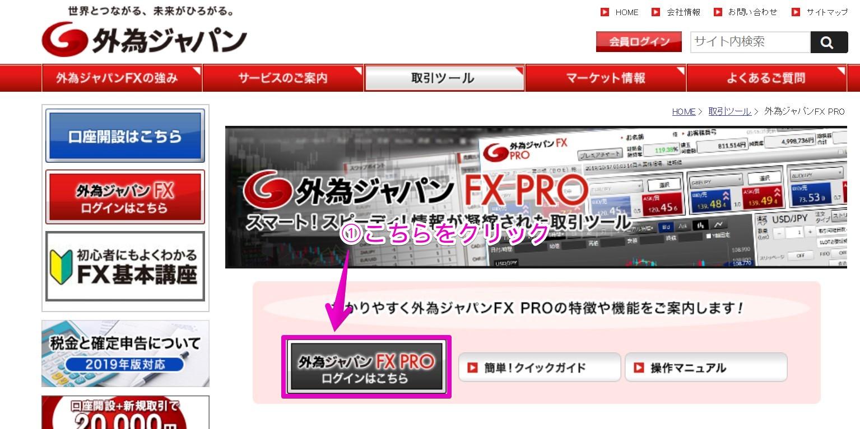 FXprolのホームページ
