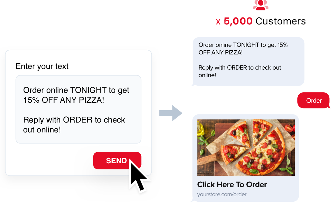 allow customers to get texted coupons or discounts via saturntext
