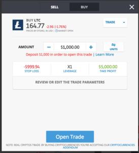 invest in litecoin