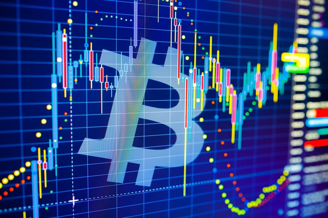Cotação do Bitcoin volatilidade