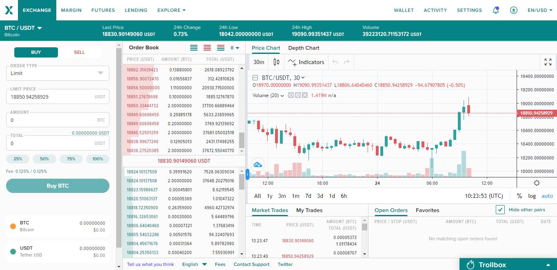 poloniox bitcoin indėlių laikas