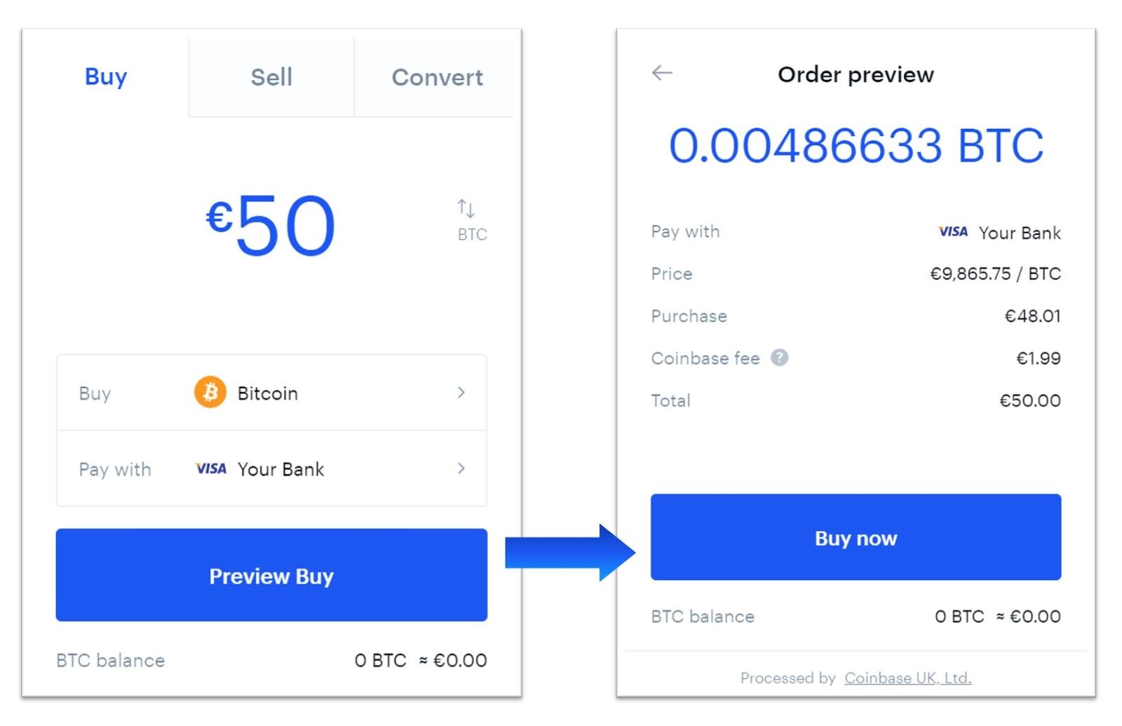 Come e dove comprare Bitcoin (in Italia e online): consigli pratici