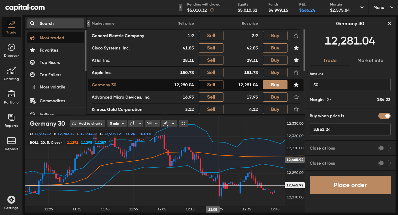 Capital.com Handelsplattform