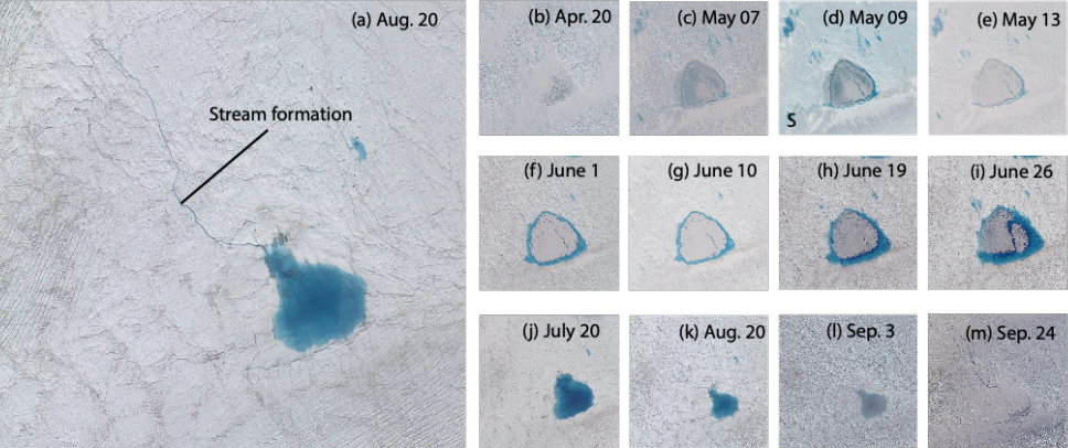SkySat views of Lake Niels, Greenland, from April 20–September 4, 2019. View on May 9th is from Sentinel-2. Figure from the Open Access article in The Cryosphere by Datta and Woutters (2021).