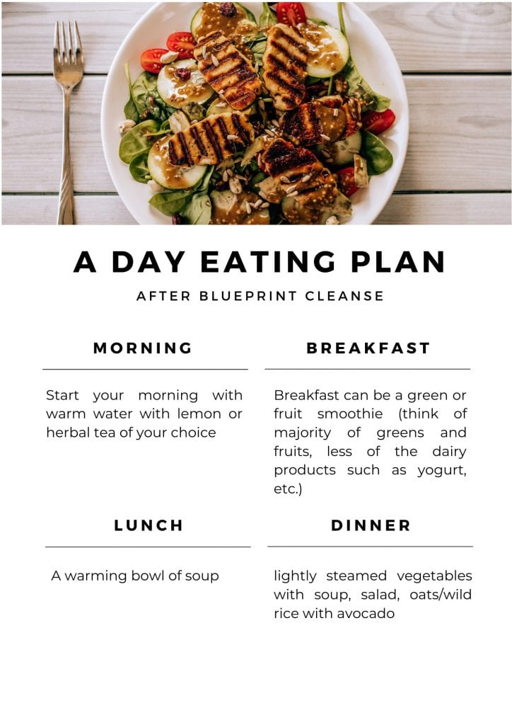 eat after Blueprint cleanse