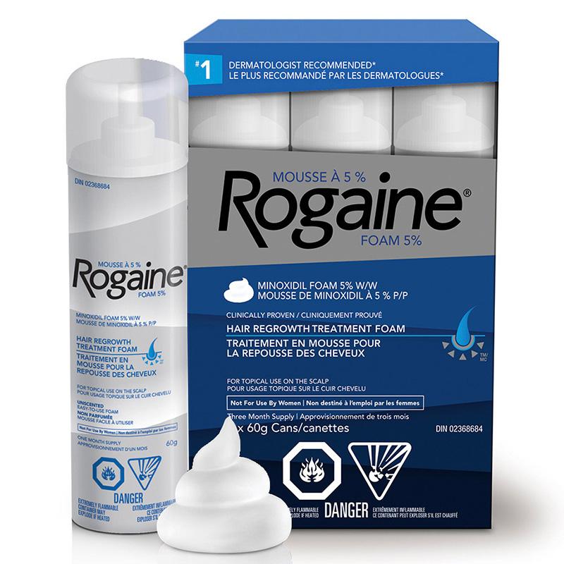 Scalp Med vs Rogaine