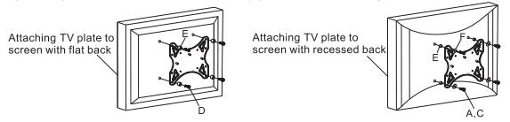 Fleximounts instructions - Step 3: Attaching bracket to screen