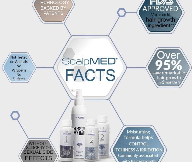 What are Scalp Med ingredients?