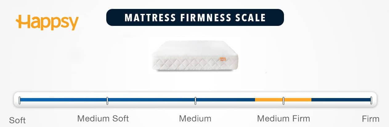 Happsy vs Birch mattress: Side-by-side comparison