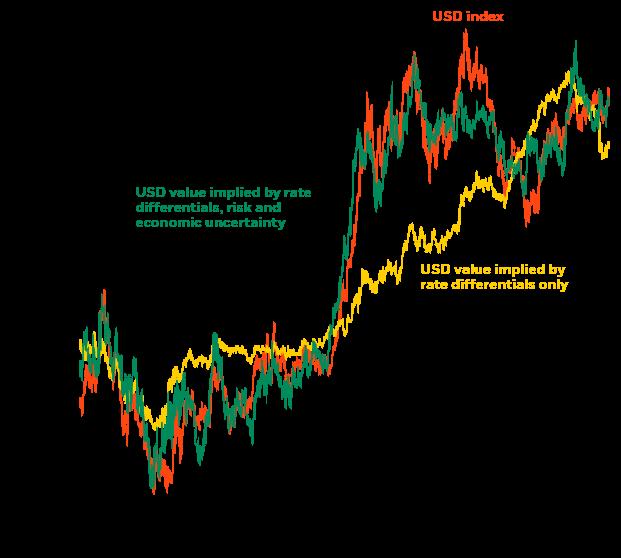 Actifs risqués : favorisés par le virage de la politique monétaire