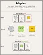 adapter_design_pattern-illustration-sm.jpg
