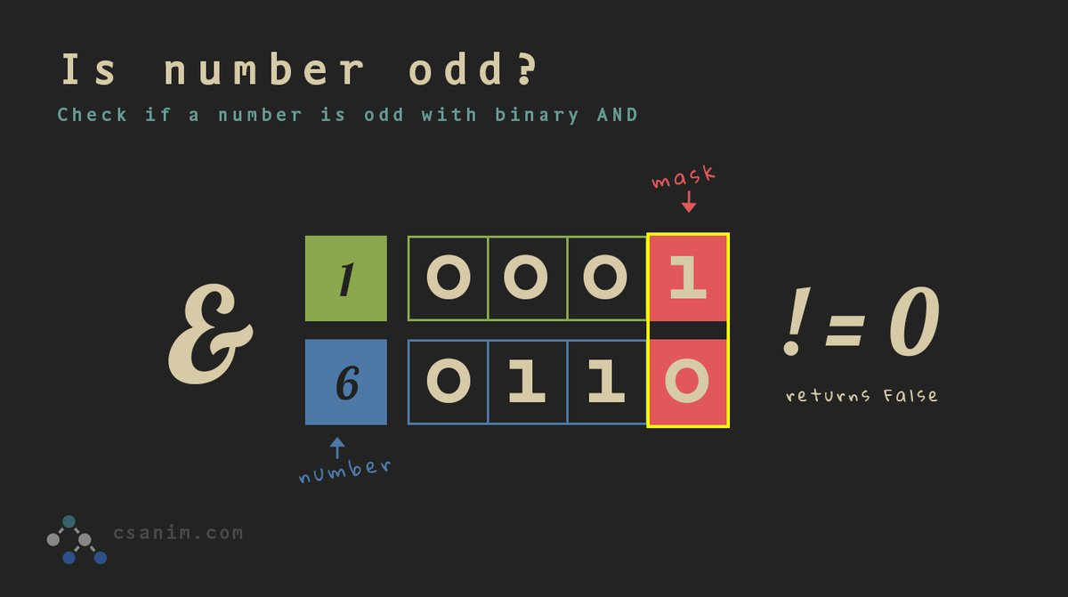 binary odd number check